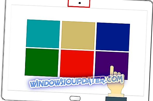 FIX: Camera folosită de o altă aplicație în Windows 10, 8.1, 7