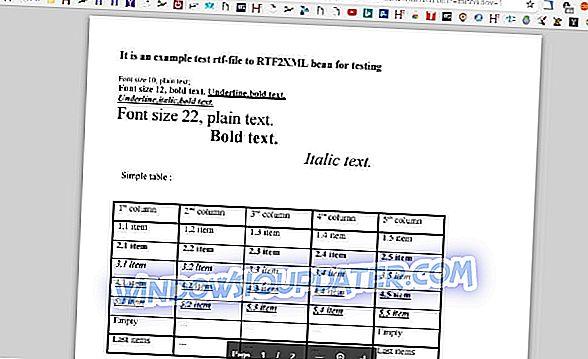 Πώς να ανοίξετε αρχεία RTF σε υπολογιστή με το Google Chrome