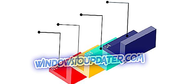 चरण-दर-चरण निर्देश और ट्यूटोरियल बनाने के लिए 5 सर्वश्रेष्ठ सॉफ़्टवेयर