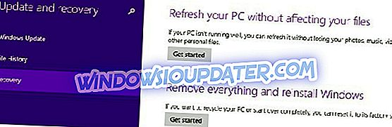 Windows 8.1, 10 Ανανέωση προβλημάτων που οφείλονται σε λείπουν αρχεία