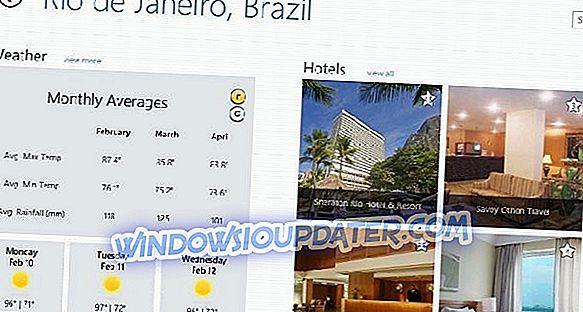 Najbolji Windows 8, 10 App Ovaj tjedan: Georama, turistički vodič
